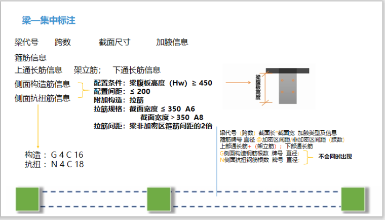 48套16G101平法钢筋工程量计算教程一键下载_5