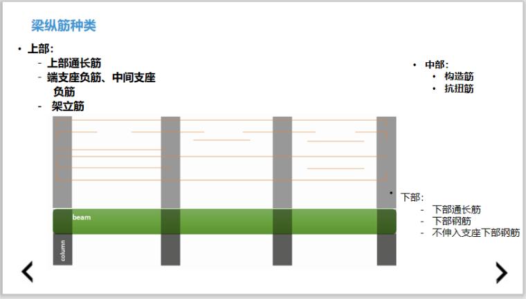 48套16G101平法钢筋工程量计算教程一键下载_7