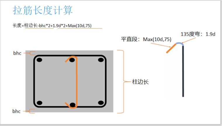 48套16G101平法钢筋工程量计算教程一键下载_4