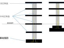 48套16G101平法钢筋工程量计算教程一键下载