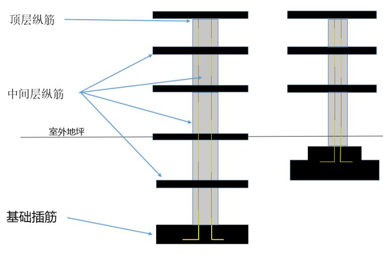 48套16G101平法钢筋工程量计算教程一键下载_1