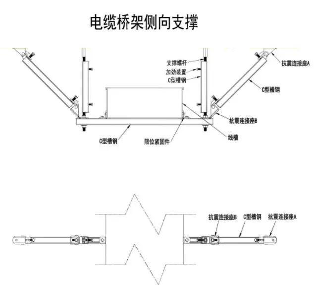 抗震支吊架:建筑机电工程新重点!_29