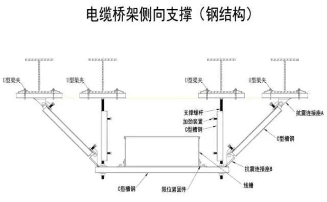 抗震支吊架:建筑机电工程新重点!_31