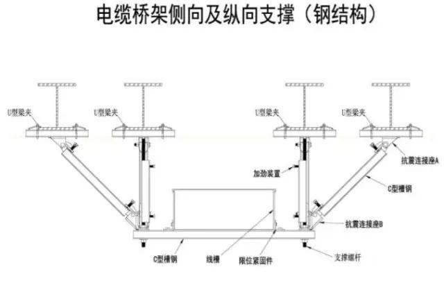 抗震支吊架:建筑机电工程新重点!_30