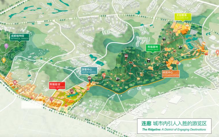 [成都]熊猫国家系列公园整体概念规划方案_6