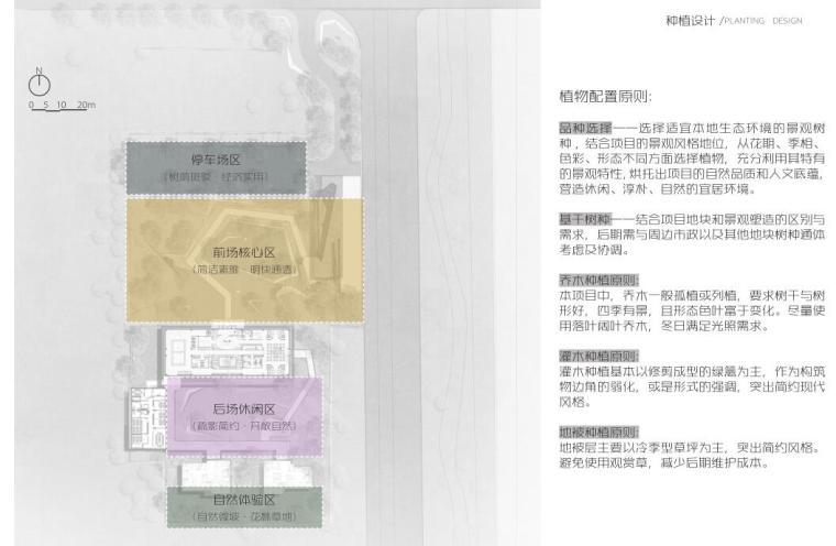 [北京]大兴现代简洁风格示范区景观概念设计_14