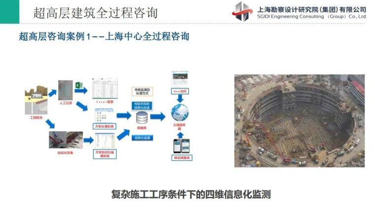 岩土工程一体化全过程咨询实践_19