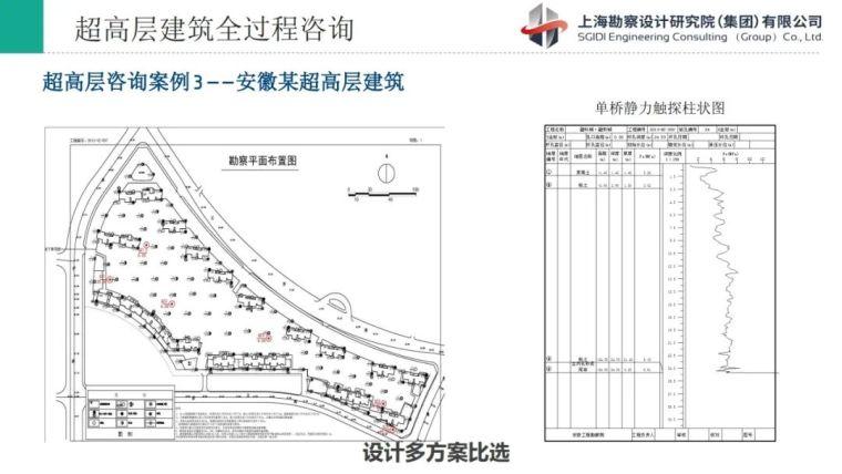 岩土工程一体化全过程咨询实践_23