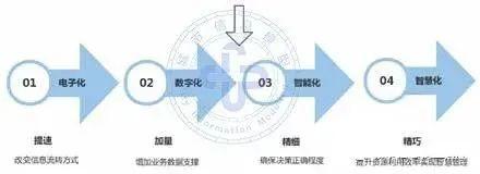 BIM+GIS一体化助力CIM发展_1