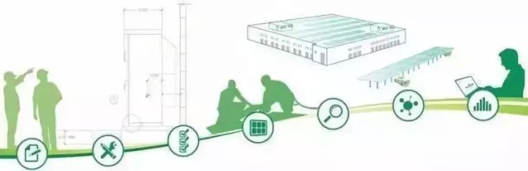 BIM+装配式建筑+EPC工程总承包的融合解析_6