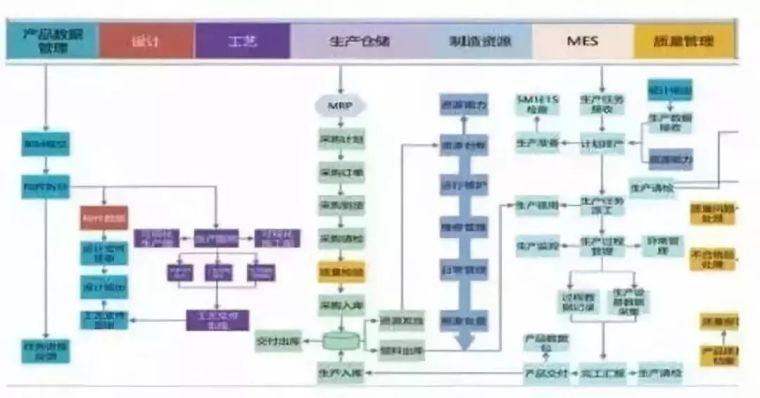 BIM+装配式建筑+EPC工程总承包的融合解析_4