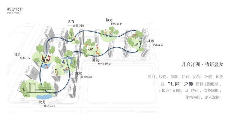[浙江]现代轻奢+高品质住宅大区景观方案_7