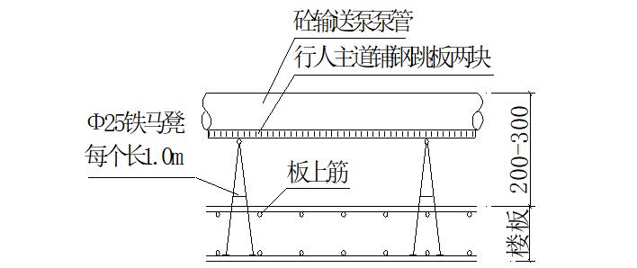 [广东]中建22层住宅工程创优策划方案_4