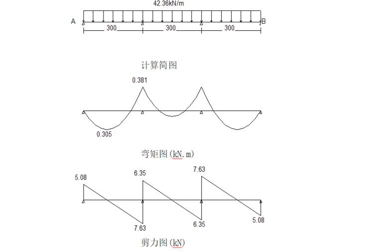 [广东]22层住宅模板工程施工方案(223P)_5