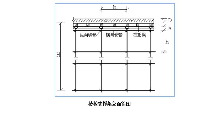 [广东]22层住宅模板工程施工方案(223P)_4