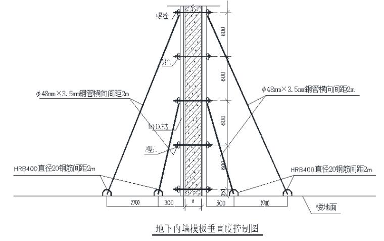 [天津]16层住宅模板工程施工方案(36P)_4
