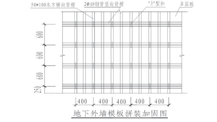 [天津]16层住宅模板工程施工方案(36P)_3