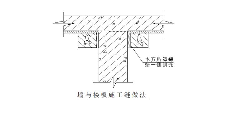 [天津]16层住宅模板工程施工方案(36P)_6