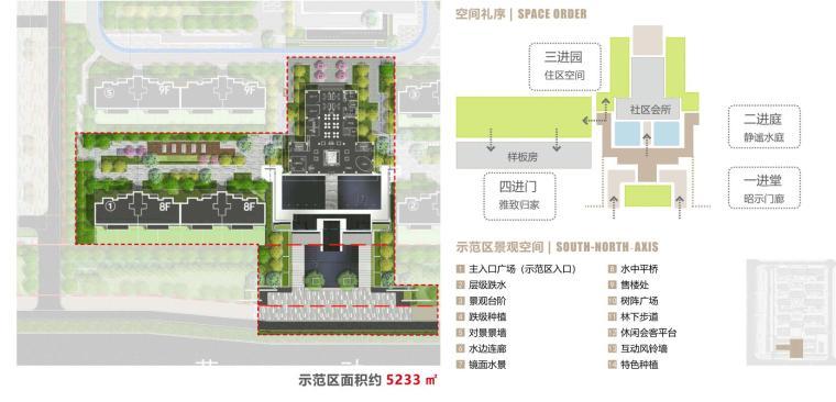 [河南]郑州现代典雅住宅景观设计方案文本_5