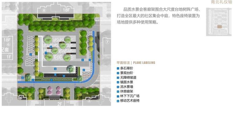 [河南]郑州现代典雅住宅景观设计方案文本_7