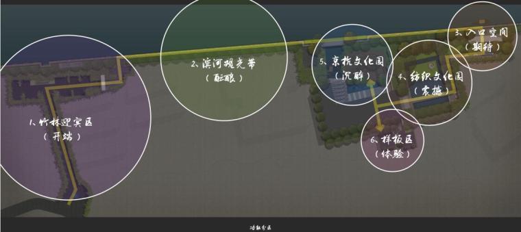 [江苏]现代风格滨水展示区景观概念方案设计_4