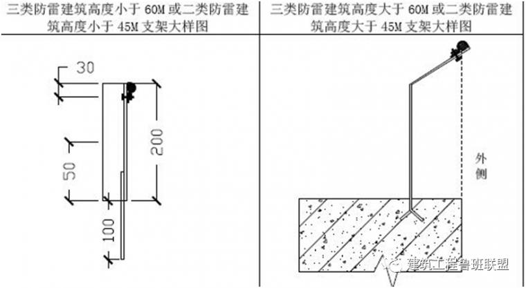 """屋面避雷带怎么做才规范?""""设计+施工""""_10"""