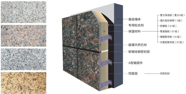 石材幕墙容易变脏,是哪些原因造成的?_10