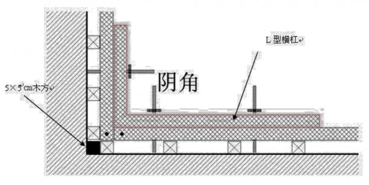 钢支撑支模体系工艺详解,提质增效!_54