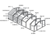 钢结构工程图形算量与定额计价教程PPT合集