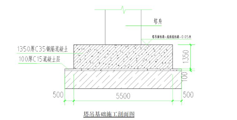 [贵州]TC5610塔吊基础施工方案(120m高)_3