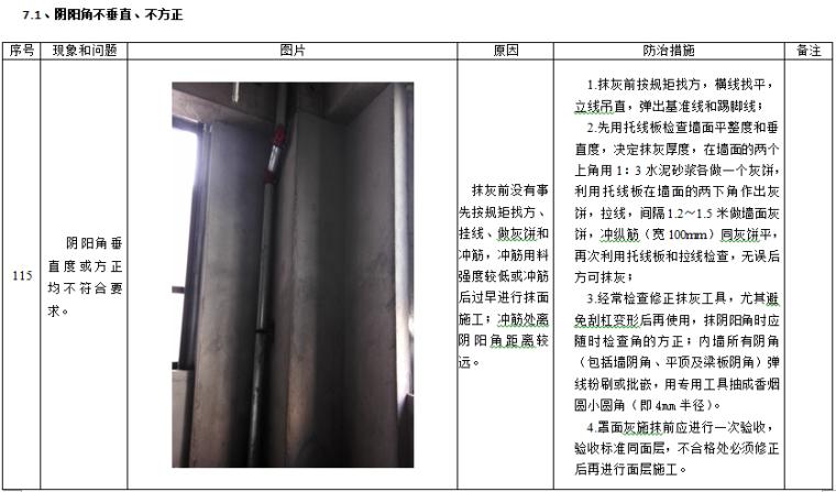 建筑工程质量及安全管理通病防治措施_10