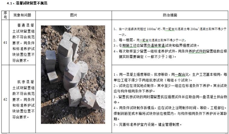 建筑工程质量及安全管理通病防治措施_5