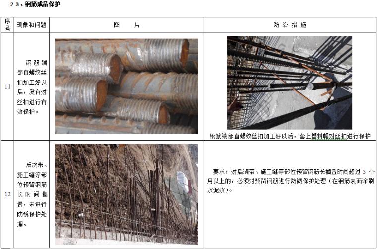 建筑工程质量及安全管理通病防治措施_3