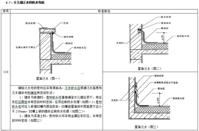 建筑工程质量及安全管理通病防治措施_8