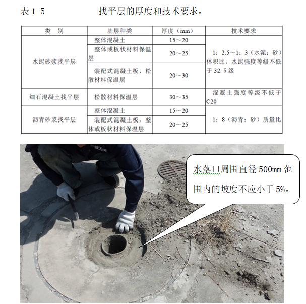 屋面防水工程施工与验收讲解(195页)_6