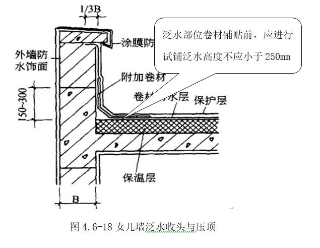 屋面防水工程施工与验收讲解(195页)_2