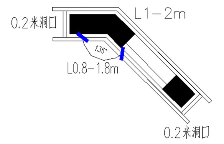 钢支撑支模体系工艺详解,提质增效!_59