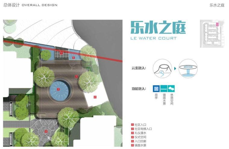 """重庆现代""""森居""""理念庭院别墅住宅景观方案_9"""