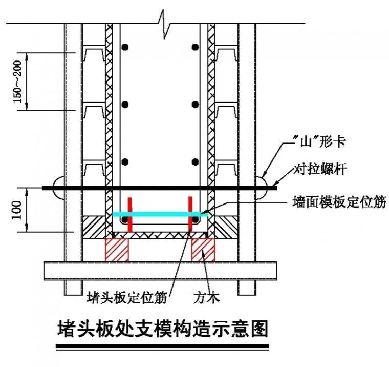 钢支撑支模体系工艺详解,提质增效!_32
