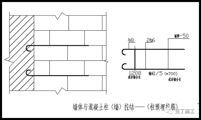 住宅工程常见渗漏现象和预防措施_13