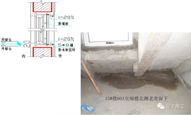 住宅工程常见渗漏现象和预防措施_19