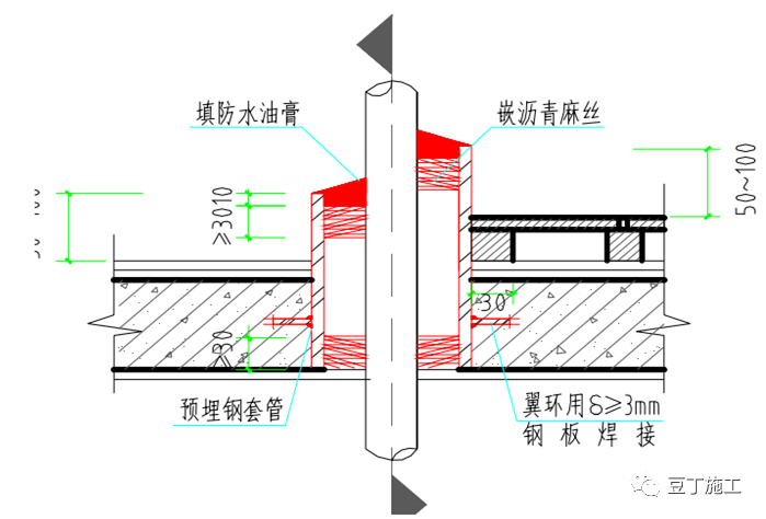 住宅工程常见渗漏现象和预防措施_30