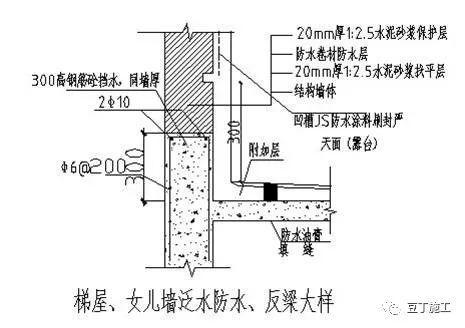 住宅工程常见渗漏现象和预防措施_36