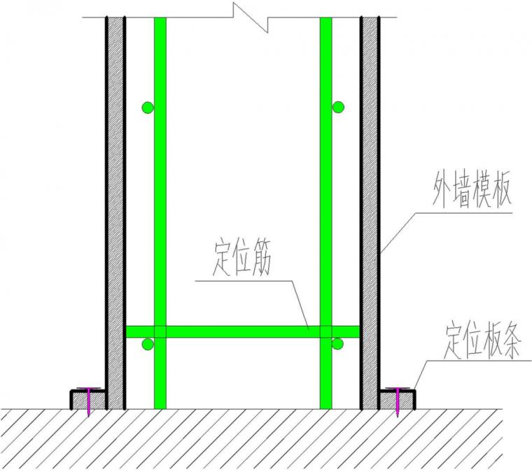 钢支撑支模体系工艺详解,提质增效!_41