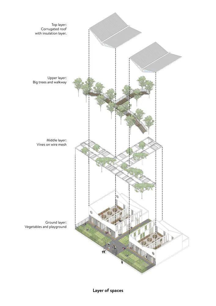 幼儿园似花园—越南蒙特梭利花园幼儿园_25