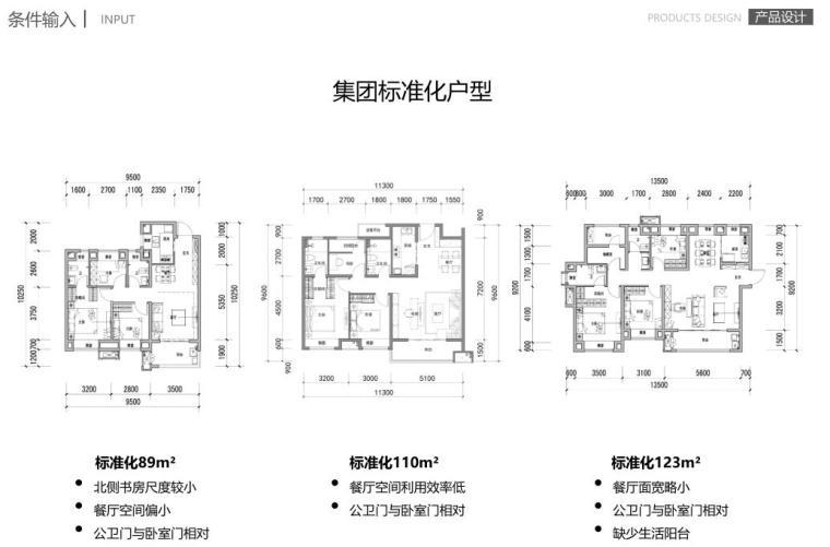 [福建]新中式风高层+洋房住宅建筑投标方案_12