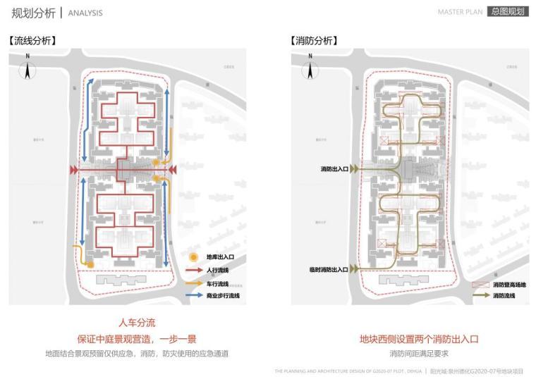 [福建]新中式风高层+洋房住宅建筑投标方案_10