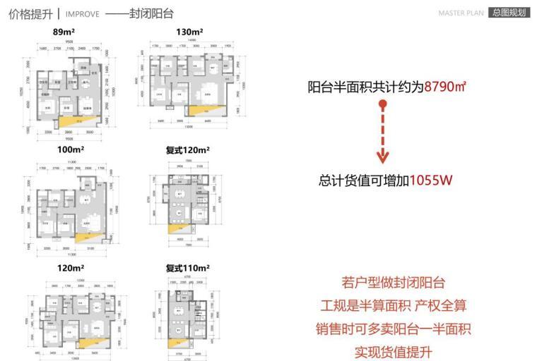 [福建]新中式风高层+洋房住宅建筑投标方案_8