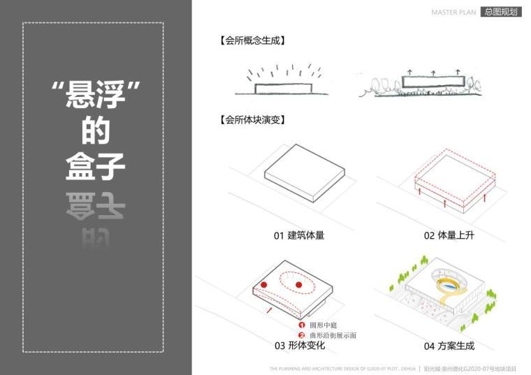 [福建]新中式风高层+洋房住宅建筑投标方案_15