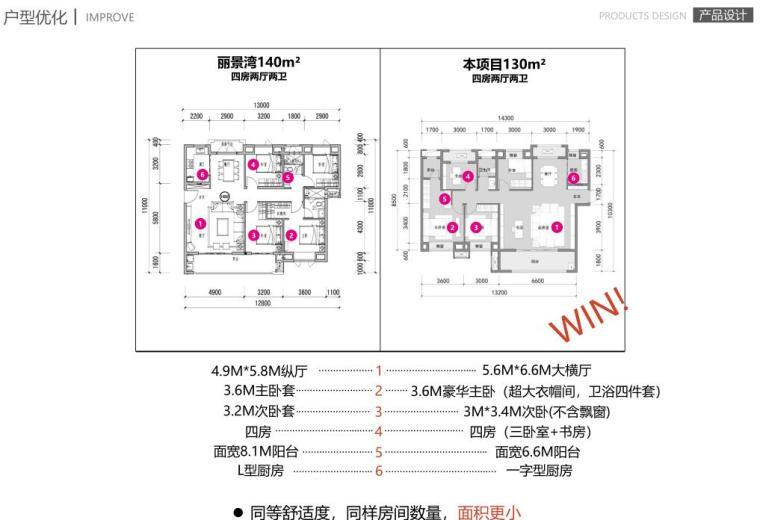 [福建]新中式风高层+洋房住宅建筑投标方案_7